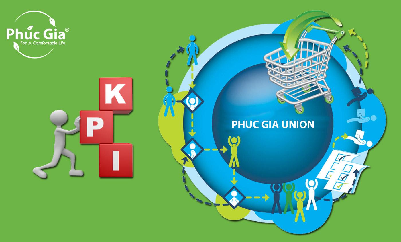 KPI cho thu mua trong logistics