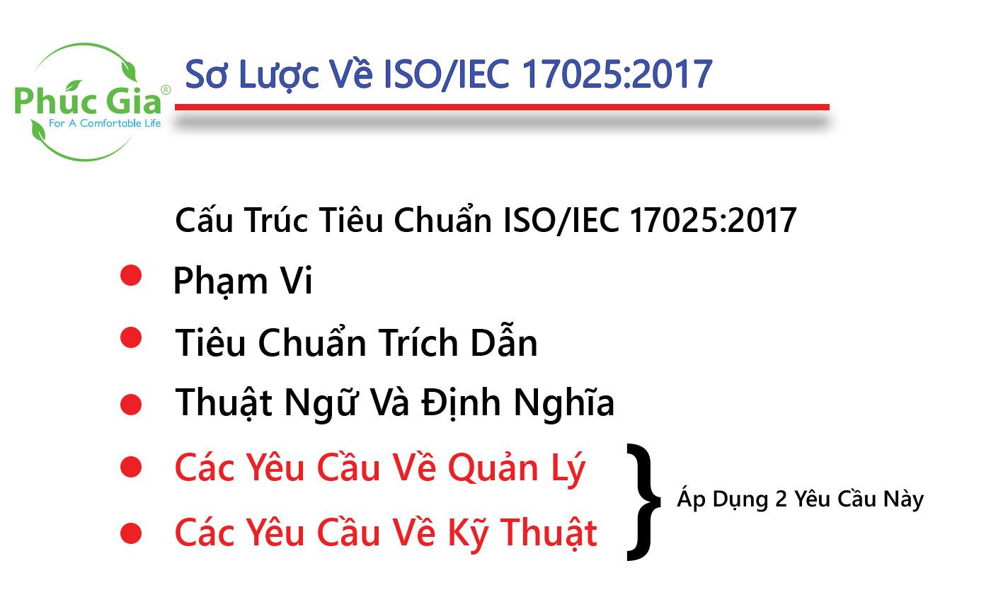 Sơ lược về ISO/IEC 17025:2017