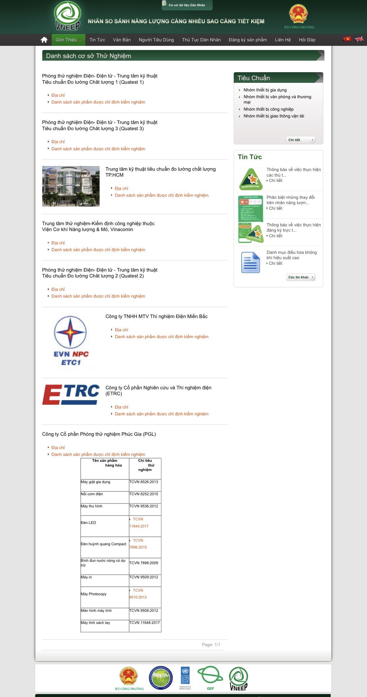 Phúc Gia Lab trên web nhannangluong.com