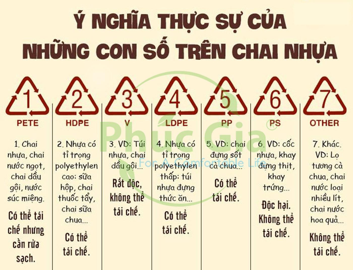 Ky_Hieu_Nhua