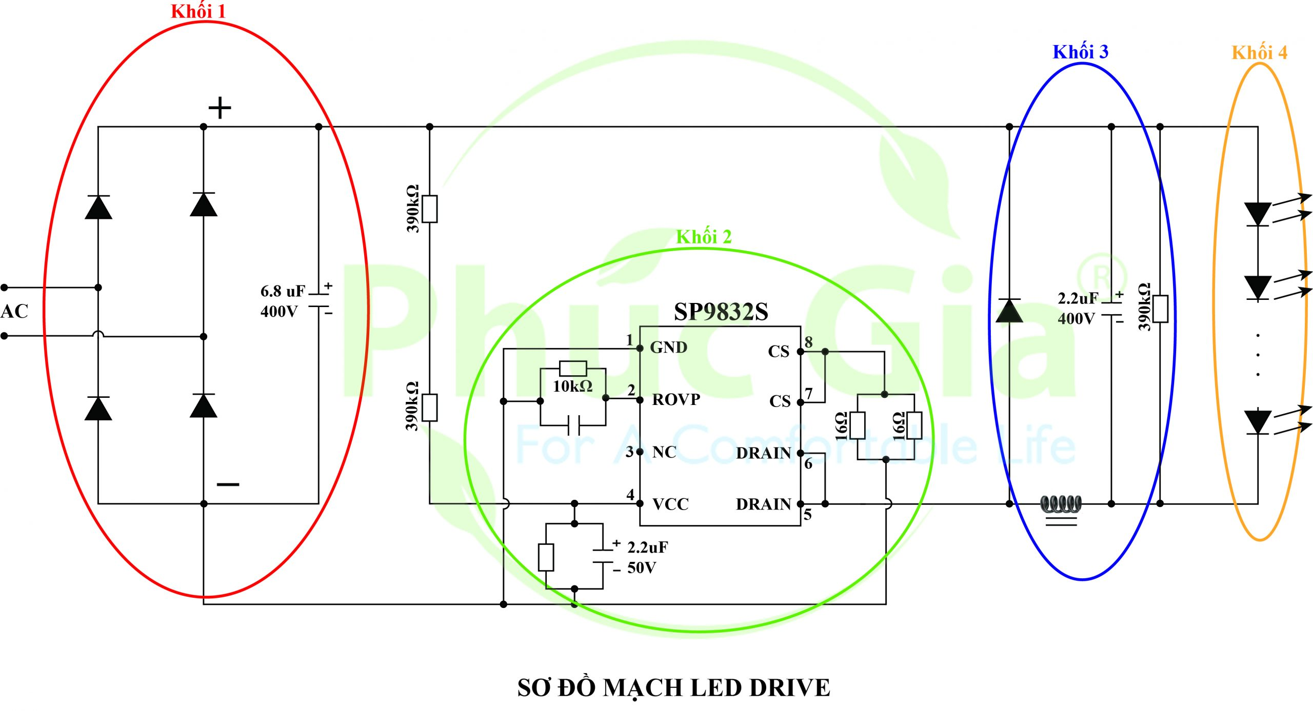 So_Do_Mach_Led_Drive